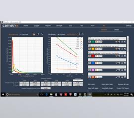 Calmetrix CalCommander Software I-Cal AE - Bestimmung der Aktivierungsenergie