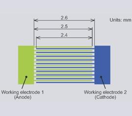 Schema lnter-Digital Elektroden (IDA)
