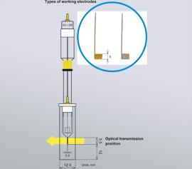 Quartzglas 0.5 mm Dünnschicht-Küvette mit Gold- oder Platin-Arbeitselektrode für die Spektro-Elektrochemie mit Referenzelektrode wässrig oder non-aqueous