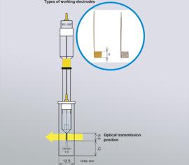 Quartzglas 1 mm Dünnschicht-Küvette mit Gold- oder Platin-Arbeitselektrode für die Spektro-Elektrochemie mit Referenzelektrode wässrig oder non-aqueous