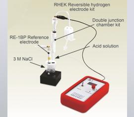 Potentialüberprüfung einer Silber/Silberchlorid Referenzelektrode mit dem portablen Wasserstoffgenerator H2G1 gegen die Reversible Wasserstoff Elektrode (RHE)
