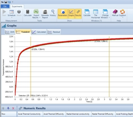 Hot Disk Software – TPS-Technik - Transientenkurve width=