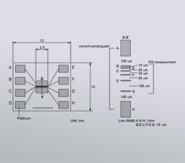 Aufbau der lithographischen Elektrode für Leitfähigkeitsmessungen an Filmen