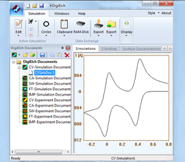DigiElch Simulation CyclicVoltammetry (CV), ChronoAmperometry (CA), Square Wave Voltammetry (SWV), Fourier-Transform CyclicVoltammetry (FT), Multi-Sine Impedance (IMP) und ComPosed Scan Voltammetry (CPS) width=