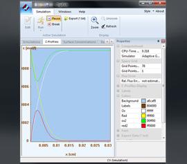 DigiElch mit Regression, Simulation von 2-dimensionaler Diffusion, ChronoAmperometrie, Square-Wave-Voltammetrie, Impedanzspektroskopie, Amalgambildung mit Quecksilberelektroden und Oberflächenadsorption. Adaptive Auflösung, um Simulationen mit höherer Genauigkeit zu erhalten