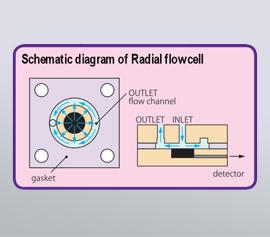 Schema Radial flow Zelle