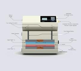 Thermtest HFM-100 Wärmefluss-Plattenapparatur – Geräteaufbau (Klick zum Vergrößern)